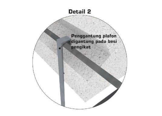 Dak Panel Malang